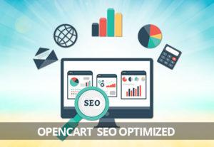 OpenCart Seo Setup or optimised for better ranking