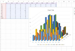 I will make charts, graphs, and analyze data in Excel