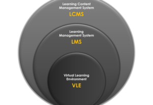 Install customize manage lms moodle elearning