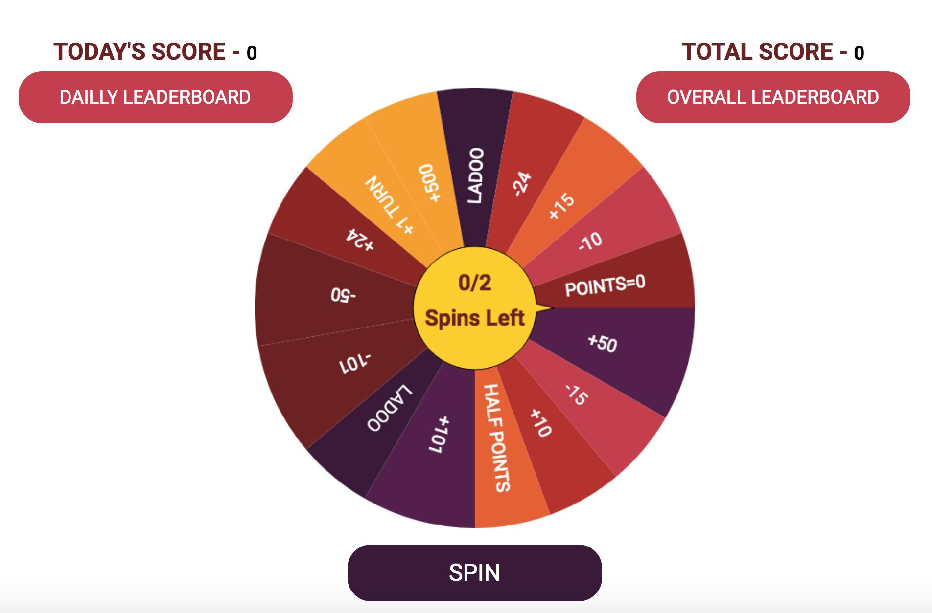 Wheel of Fortune Javascript